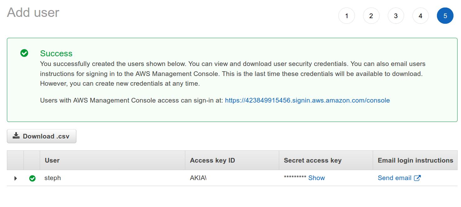 AWS Web console -Add IAM User power user screenshot
