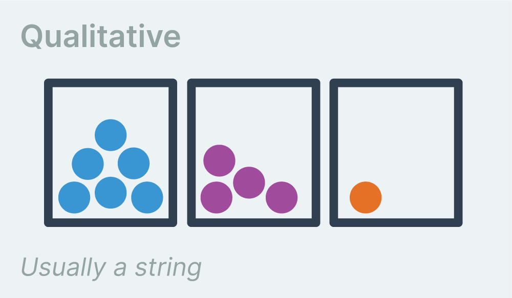 data type - qualitative