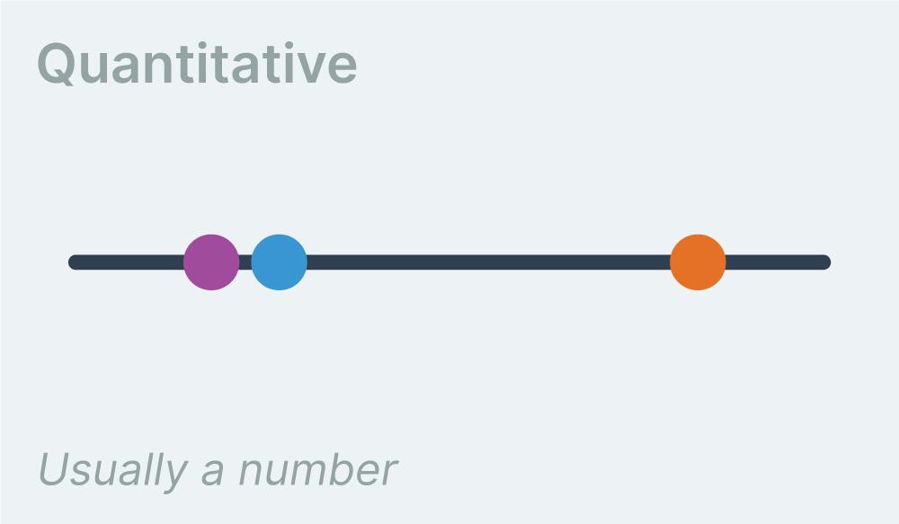 data type - quantitative