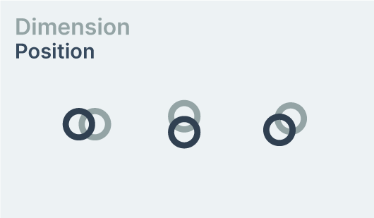 dimension - position