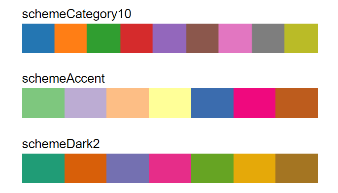 color scales - categorical