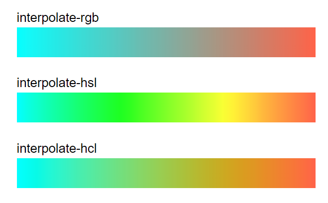 color scales - custom