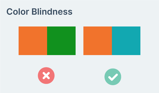 color blindness example