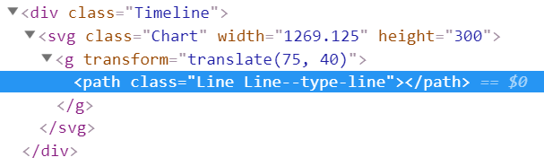 Line element
